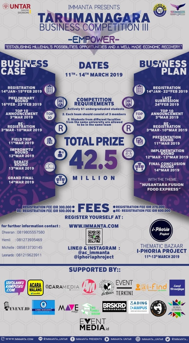 TARUMANAGARA BUSINESS COMPETITION III